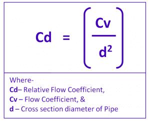 Relative flow capacity