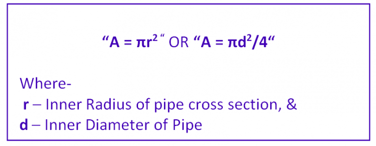 cross-sectional pipe area