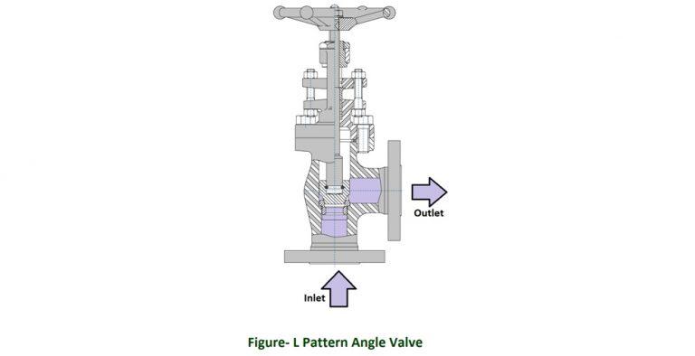L-pattern angle valve