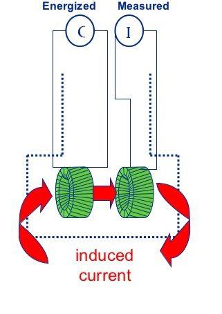 contct conductivity1