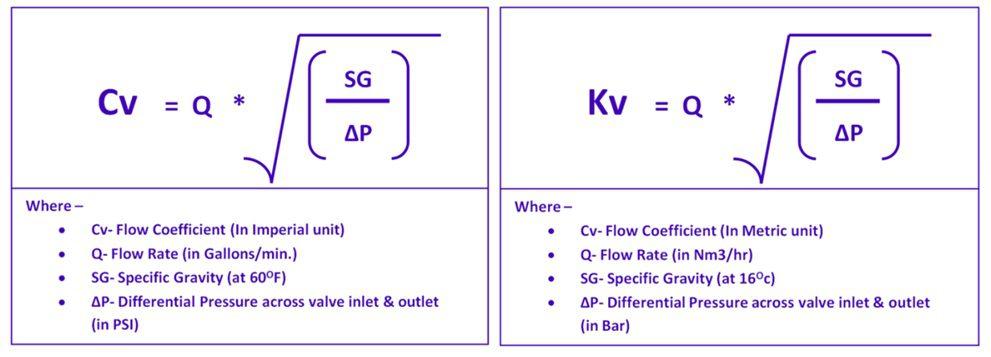 valve Cv and kv