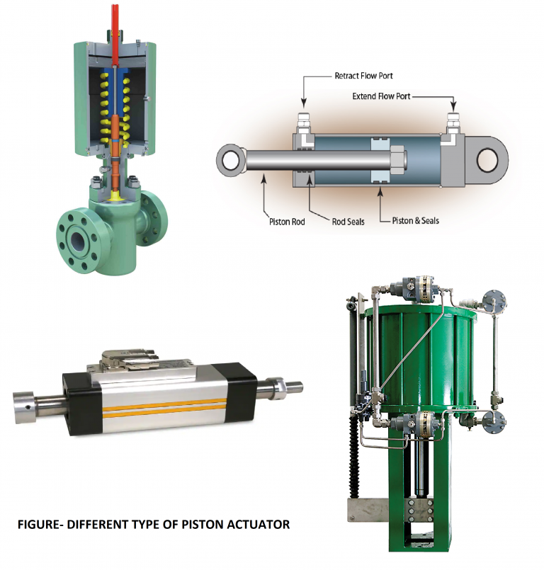 different type of piston actuator