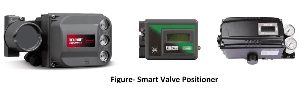Smart Valve Positioner-min