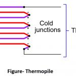 Thermopile-min