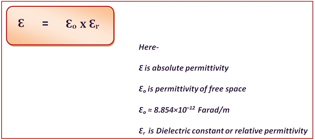 dielectric New